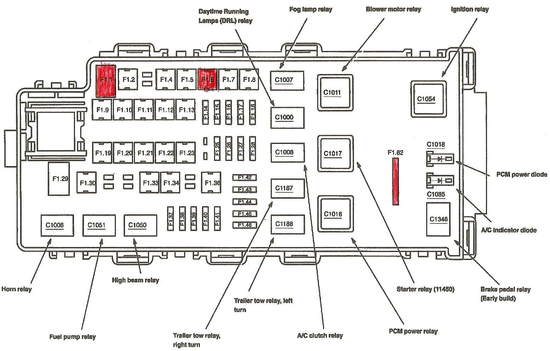 04 Explorer Xlt Fuse Panel Diagram   Online Wiring Diagram