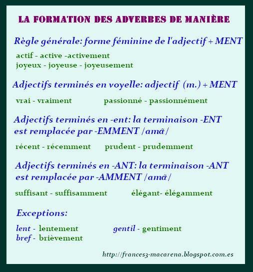 La Formation Des Adverbes En Ment Learn French French Language Lessons French Language
