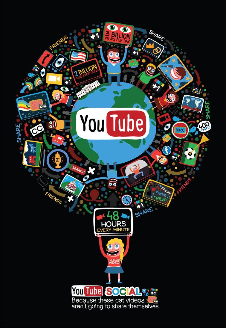 Poster design youtube - Google La Office Poster Via Http Jess3 Com Google La