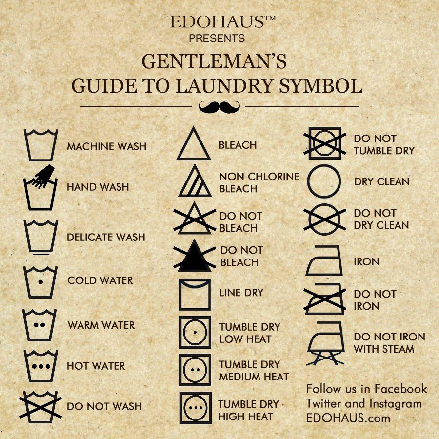 Laundry symbols laundry symbols chart around the house pinterest laundry symbols laundry symbols chart biocorpaavc Gallery