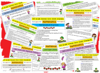 4th Grade Common Core Standards Posters - freebie