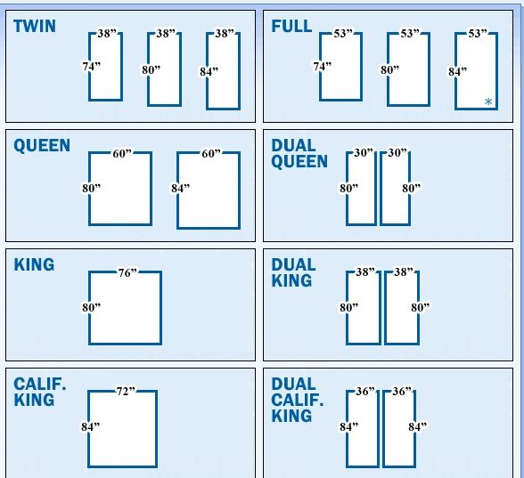 Twin Vs Full Bed Bed Measurements Bed Sizes Twin Mattress Size
