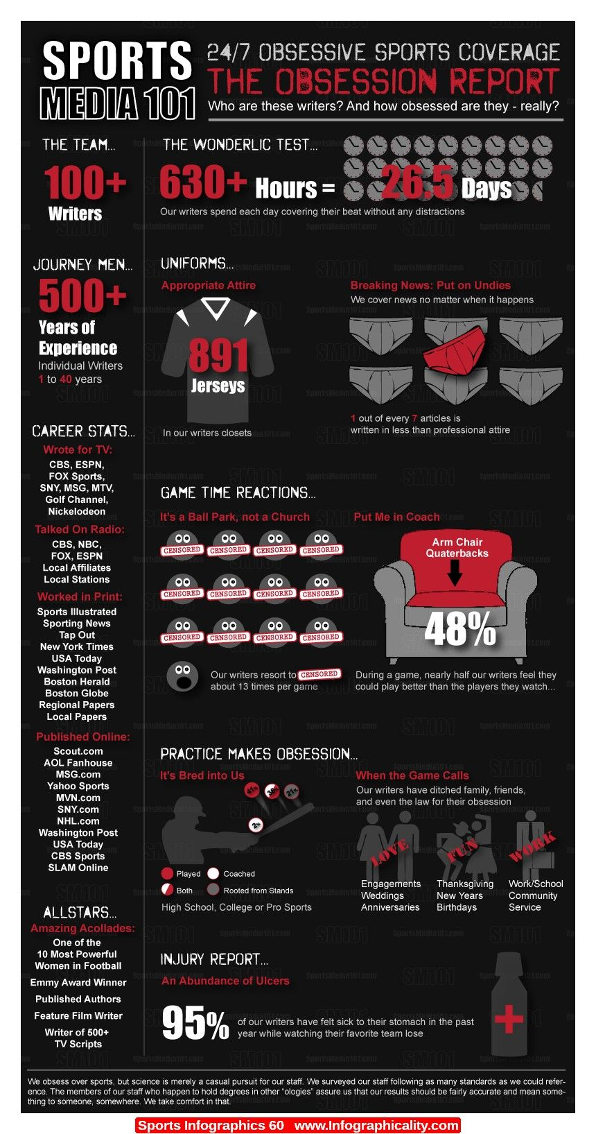 Sports Infographics 60