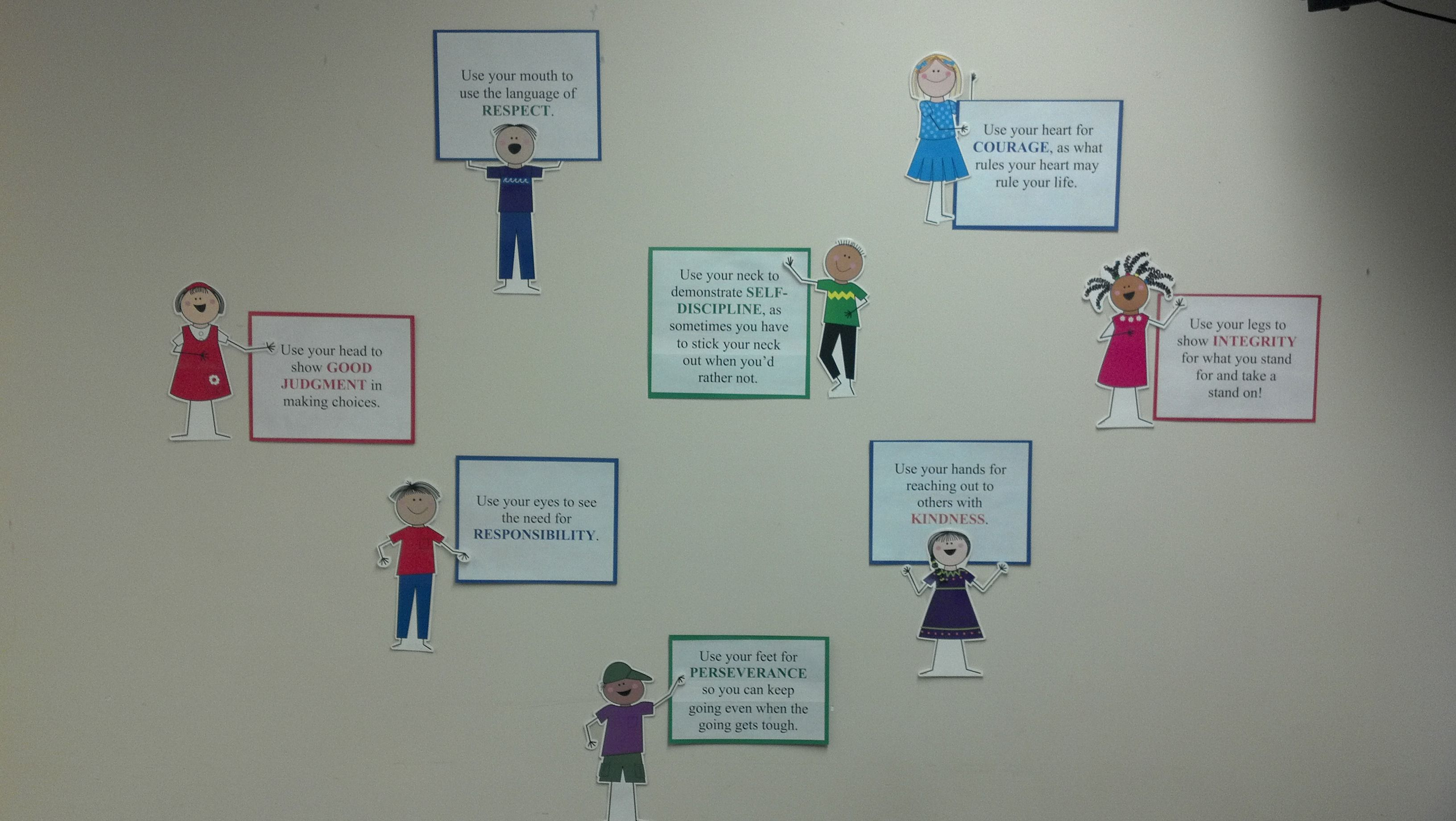 Character Trait Display