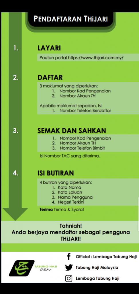 Thijari Daftar Semak Baki Tabung Haji Online In 2020 With Images Online Screenshots