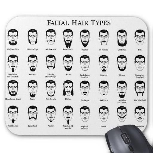 Beard Styles Mousepad Types Of Facial Hair Mens Facial Hair