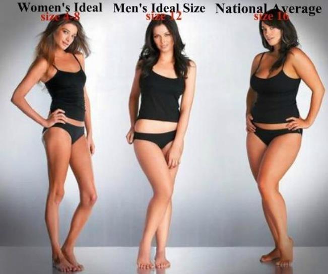 why men prefer skinny women