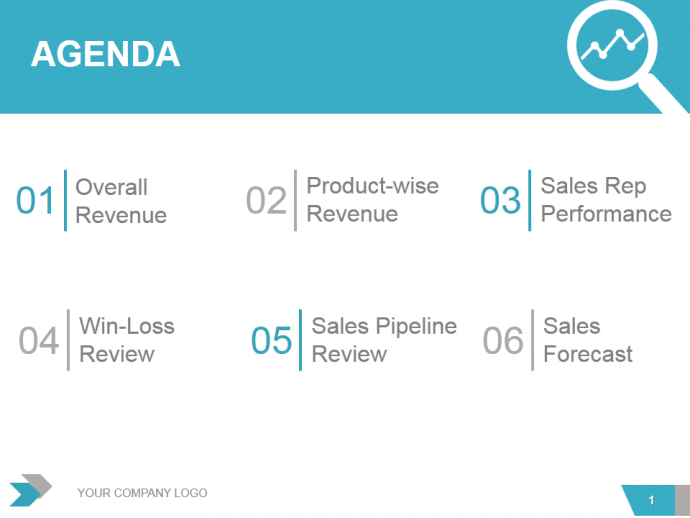 Agenda For Quarterly Business Review Presentation  Integra St
