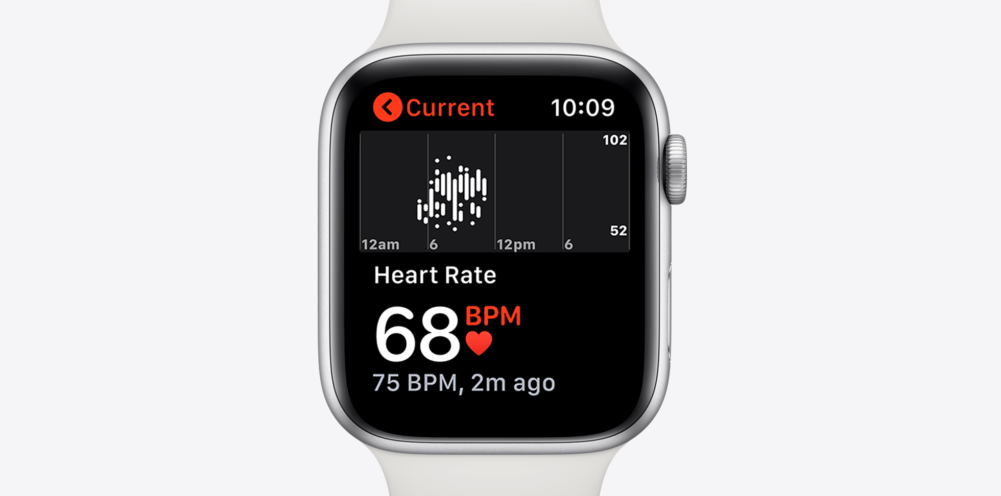 Apple Watch Series 5 With Heart Rate Monitor Apple Watch Heart Rate Monitor Apple Watch Series