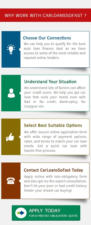 Private Party Auto Loans for Bad Credit to Buy from Private Seller - auto loan calculator