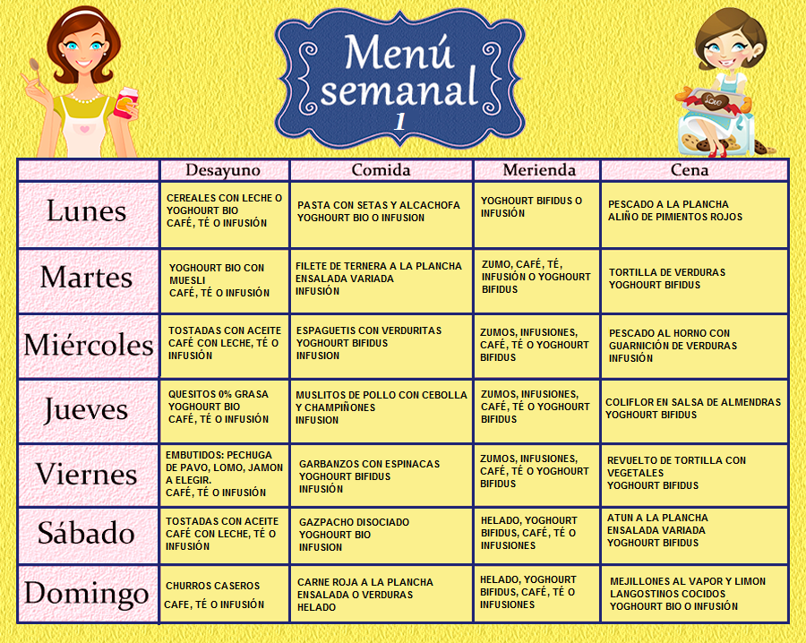 Men s semanales para la dieta disociada estos men s for Tabla de alimentacion para cachama