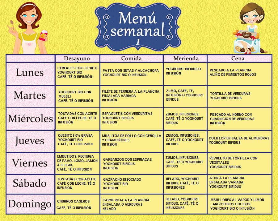 dieta disociada para adelgazar menus