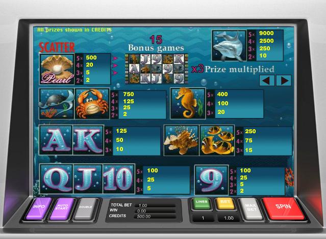 Отзывы о сайте www.grand-casino.com