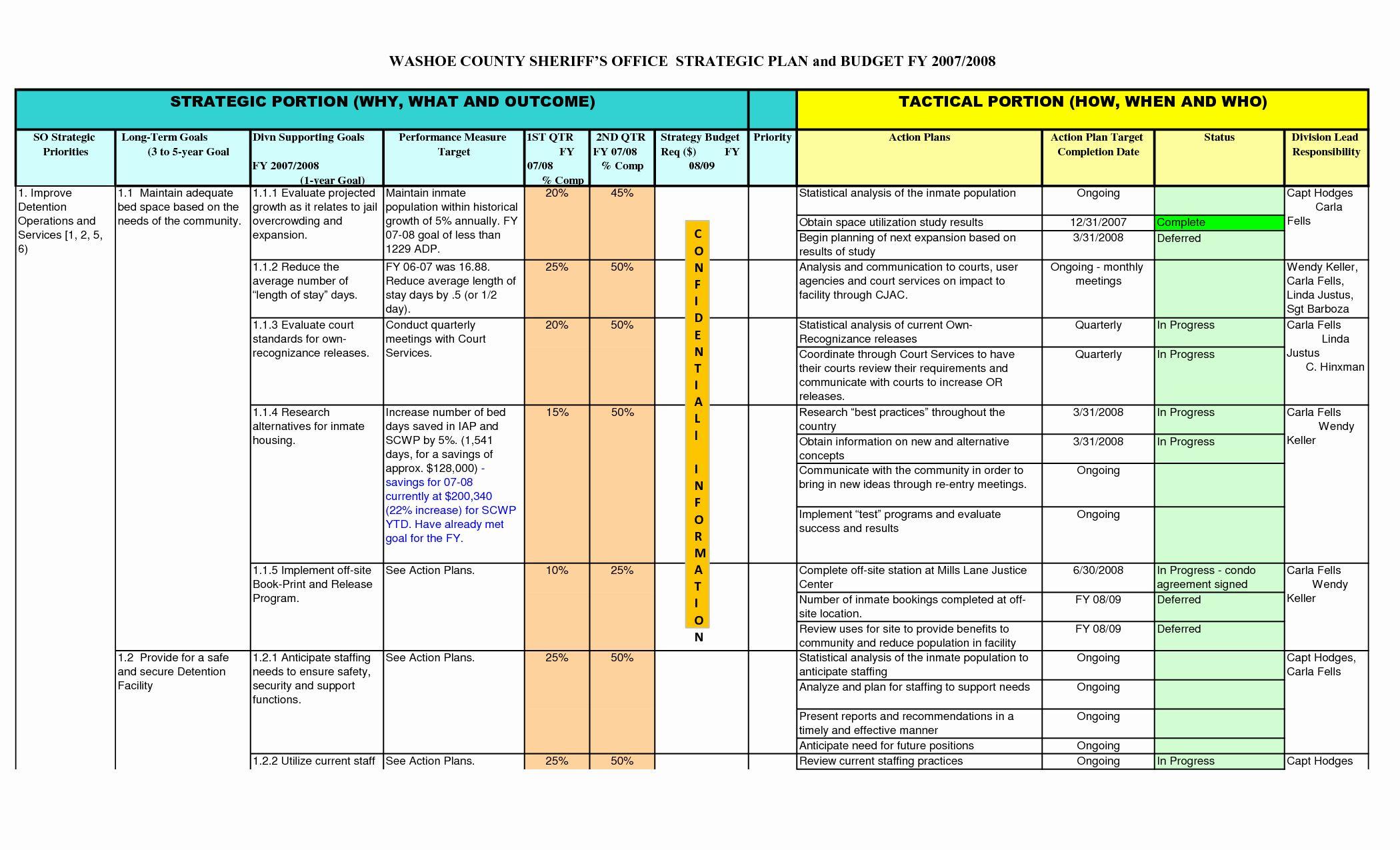 5 Year Plan Template Fresh 5 Year Plan Template Beepmunk Life Plan Template Business Plan Template 5 Year Plan