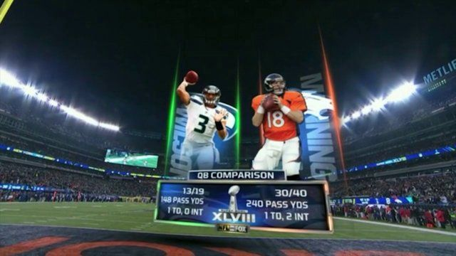 Fox Sports used Vizrt's broadcast graphics systems for