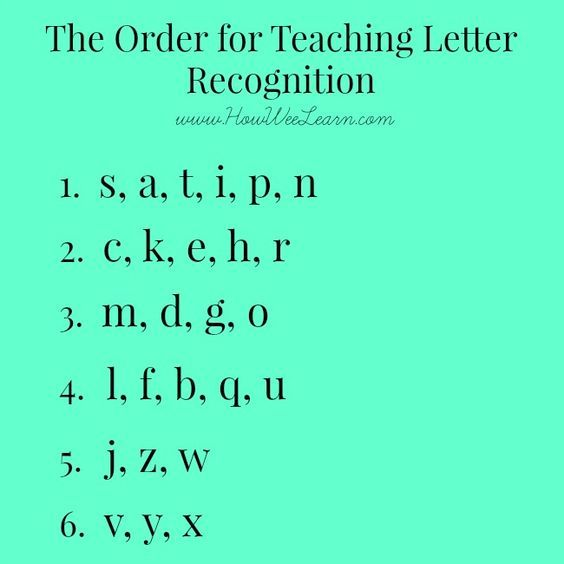 Teaching Letter Recognition - what order to introduce letters
