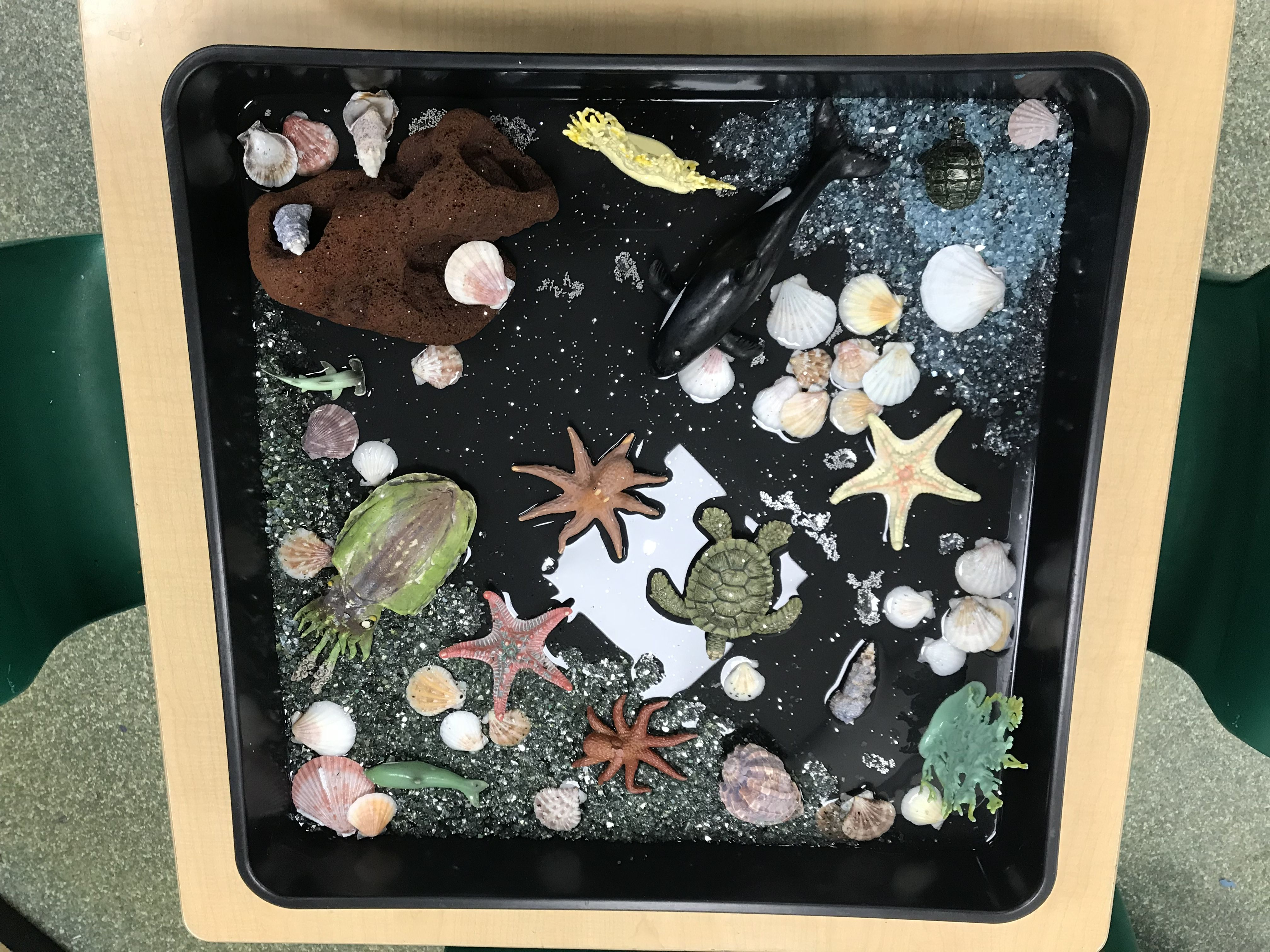 Eyfs Small World Under The Sea Commotion In The Ocean