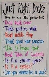 Just right books anchor chart school reading writing pinterest classroom and library lessons also rh