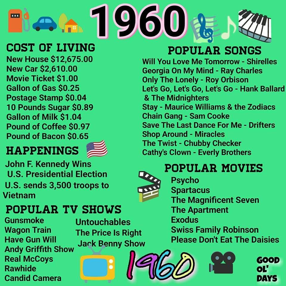 1960 Nostalgia Facts My Childhood Memories Childhood Memories