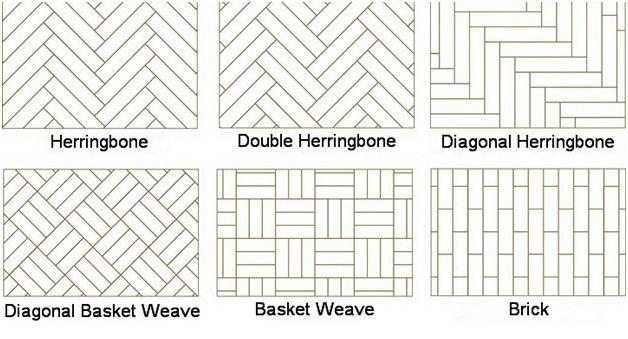 Tile Installation Patterns