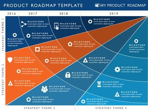 Four Phase Product Strategy Timeline Roadmap Powerpoint Template - free roadmap templates