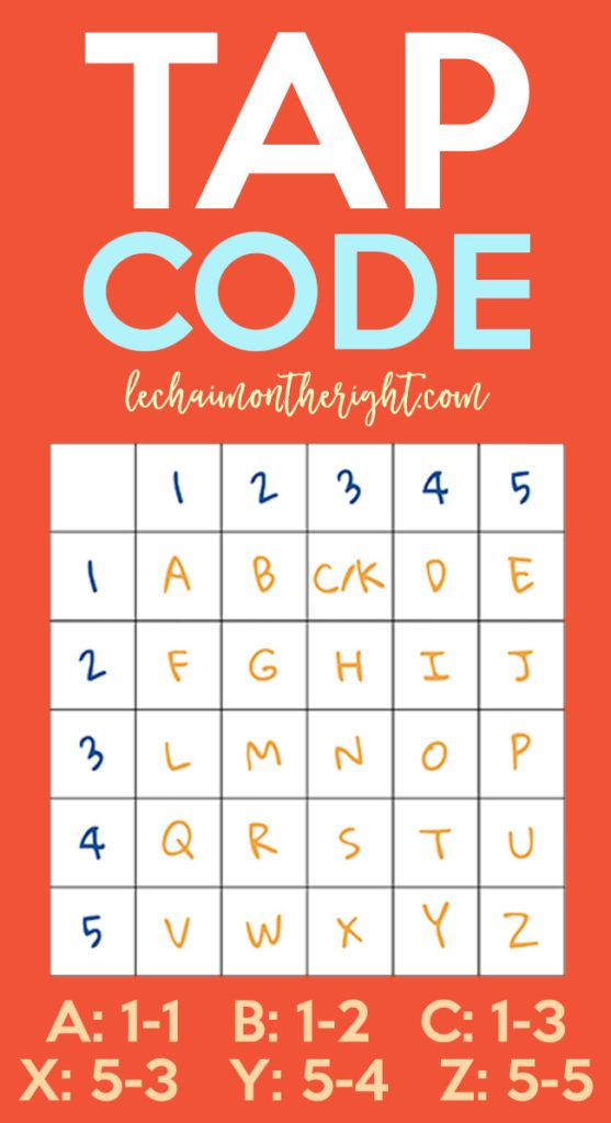 Fun Secret Spy Codes For Kids Homeschool Education  Must