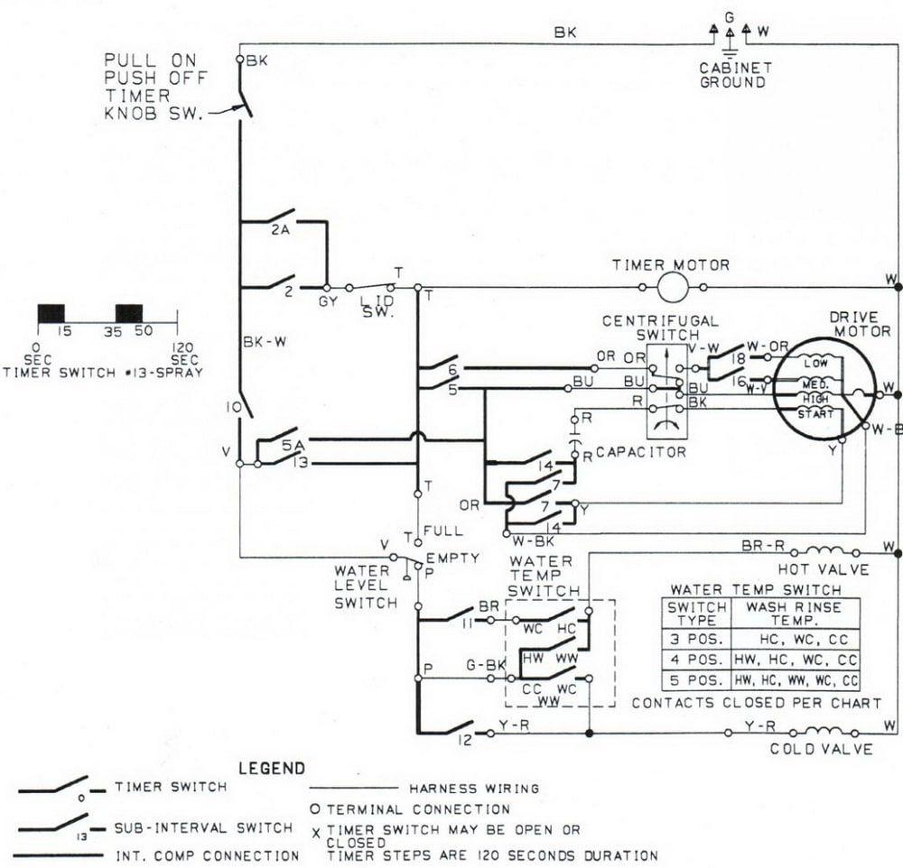 13 Wiring Diagram Of Washing Machine With Dryer References Https Bacamajalah Com 13 Wiring Washing Machine Motor Washing Machine Washing Machine And Dryer