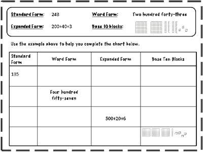 Place Value Freebie | Math | Pinterest | Teacher, Expanded form ...
