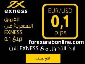 اضافة الاسبريد الثابت لمنصة Exness Company Logo Logos