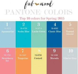 top colors for spring 2015 color pinterest
