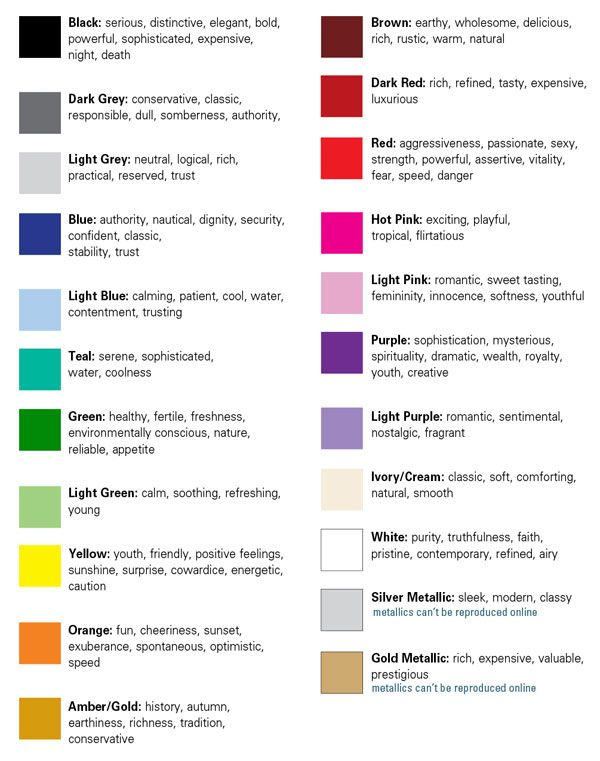 Room Colors And Their Meanings