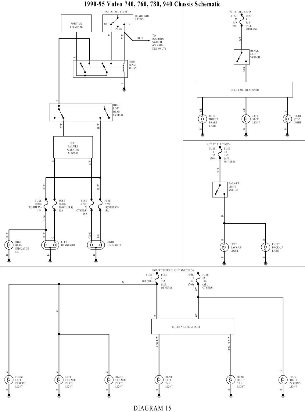 wiring diagram 1990 volvo wagon wiring diagram inside volvo 360 wiring diagram [ 1000 x 1352 Pixel ]
