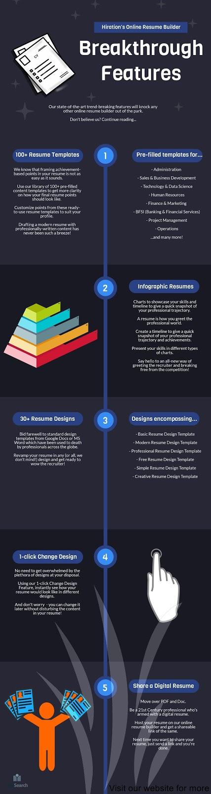 Best Resume Building Websites 2020 Resume Builder Website