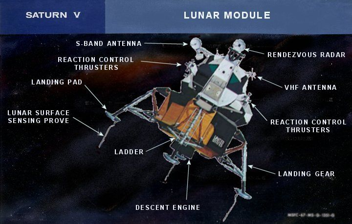 Lunar module diagram apollo spacecraft wikipedia graphic lunar module diagram apollo spacecraft wikipedia ccuart Images