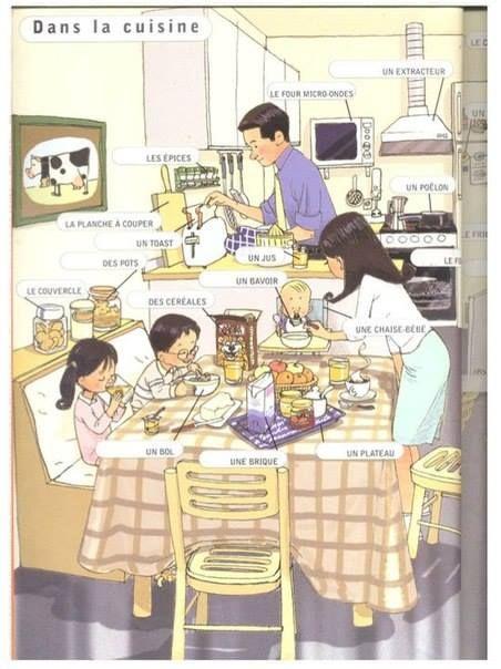 Vocabulaire fran ais la cuisine vocabulaire fran ais pinterest vocabulaire fran ais - Vocabulaire de la cuisine ...