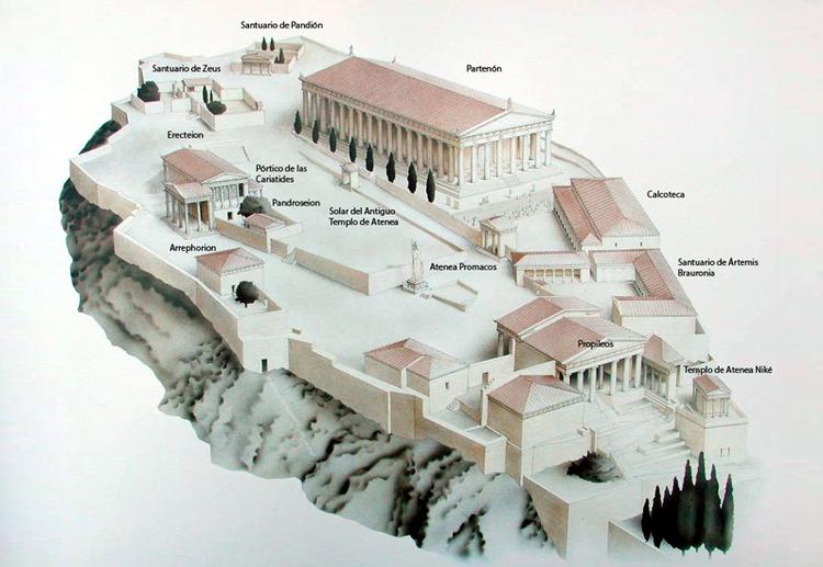 Plano de la acropolis de atenas en grecia buscar con for Arte arquitectura definicion