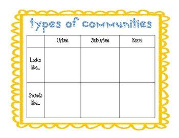 FREE Graphic Organizer: Urban, Rural and Suburban Communities ...