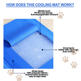 Ownpets Auto Cooling Gel Pad Is Made Of Liquid Gel Which Can Make