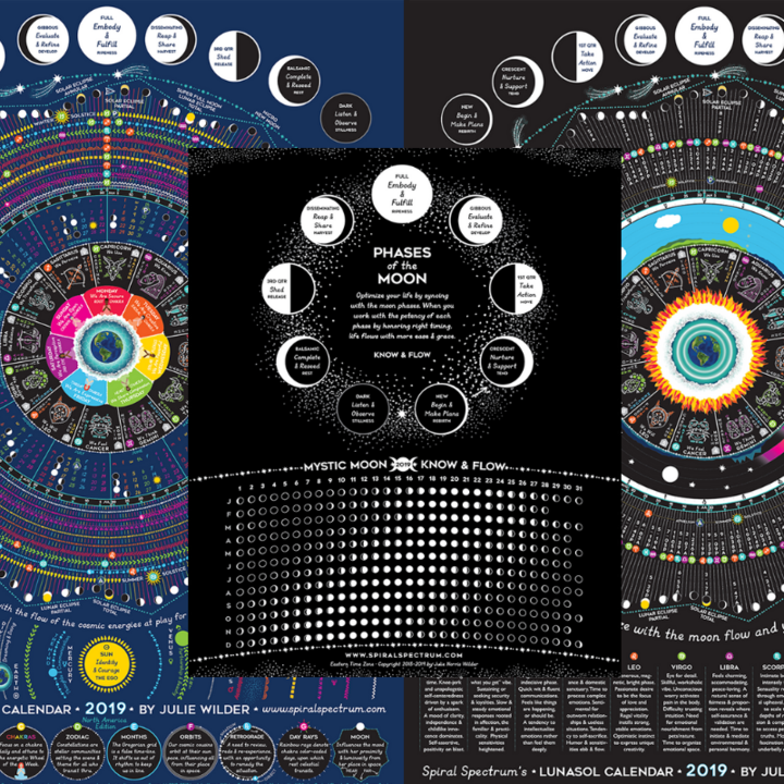 Little Dipper Bundle Cosmic calendar, Calendar, Moon