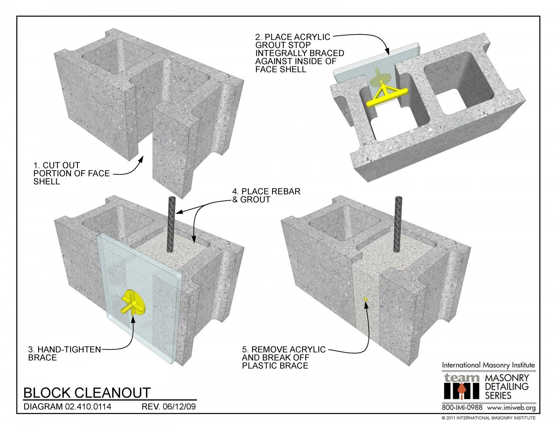 02 410 0113 Concrete Block Walls Masonry Masonry Blocks