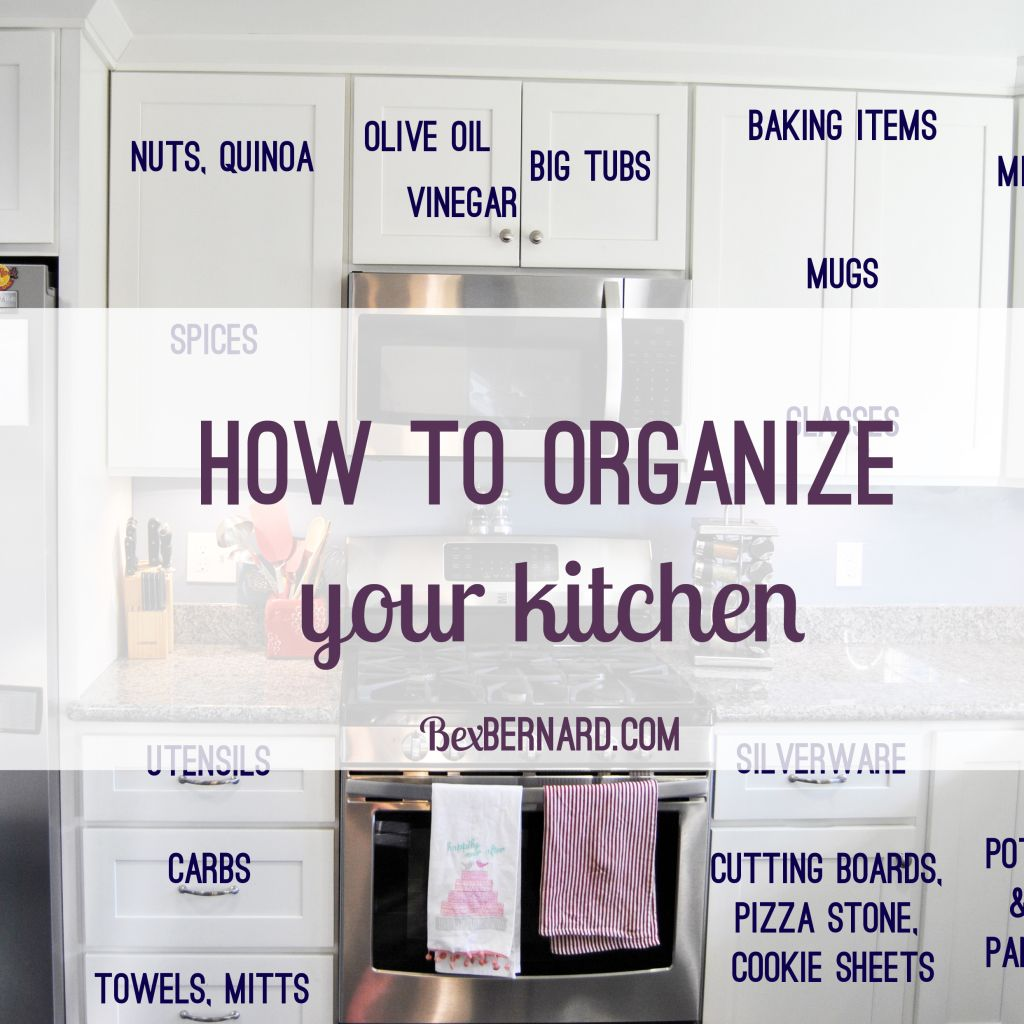 How to Organize Your Kitchen - Home Organization | Remodeled ...
