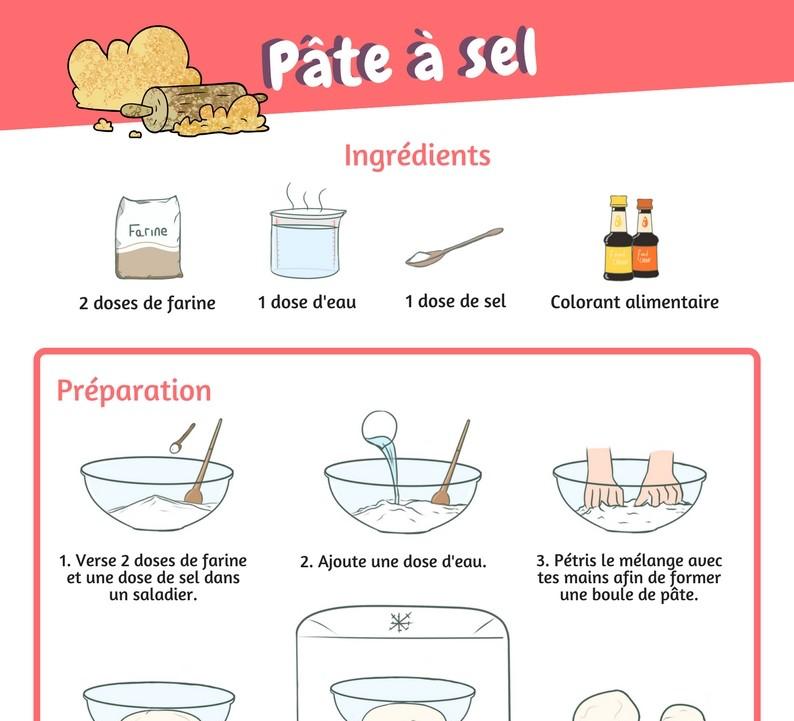 Recette de la pâte a sel illustrée à imprimer pour les enfants   Pate a sel recette, Recette de ...