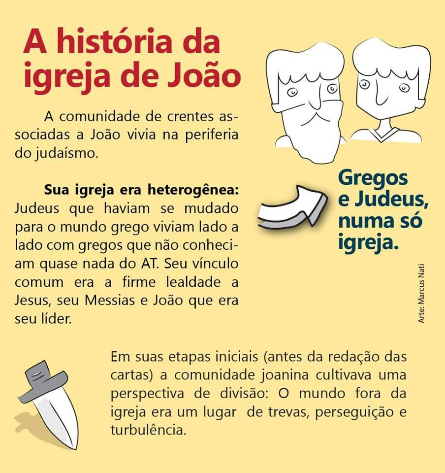 Cartas de João - 4 | BÍBLIA | Pinterest | Cartas de amor ...