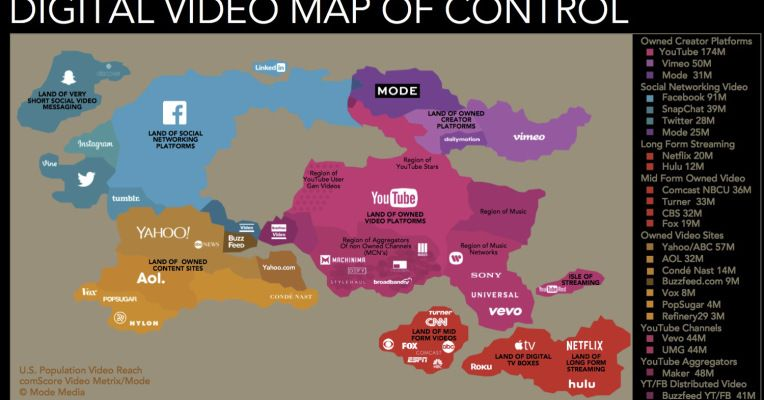 Mode Media Maps Out The Video Landscape
