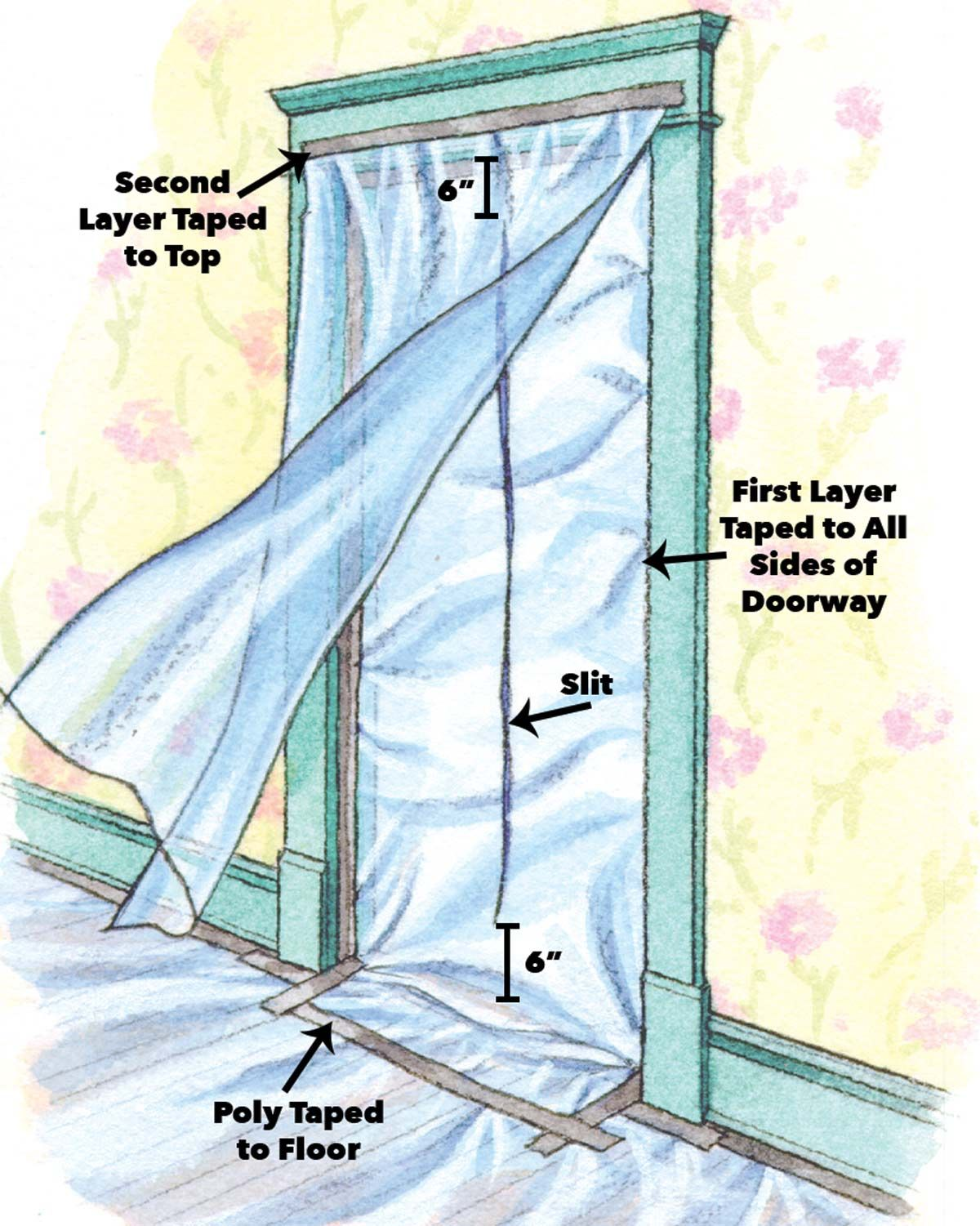 How To Remove Lead Paint Safely Lead Paint Lead Paint Removal Paint Remover