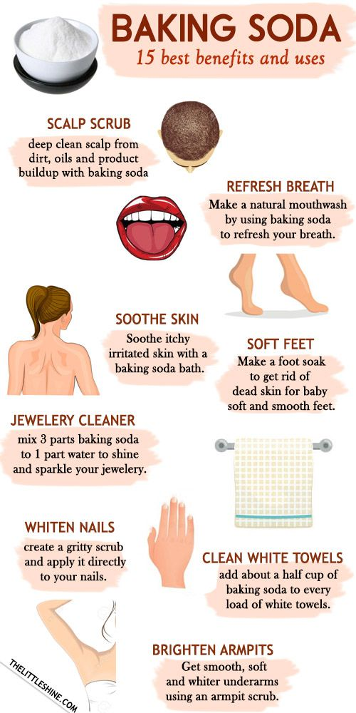 Baking soda - 15 Amazing uses for home and Beauty