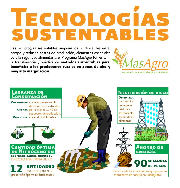 Desarrollo sustentable ofimatica 3 bloque v pinterest for Tecnologia sostenible