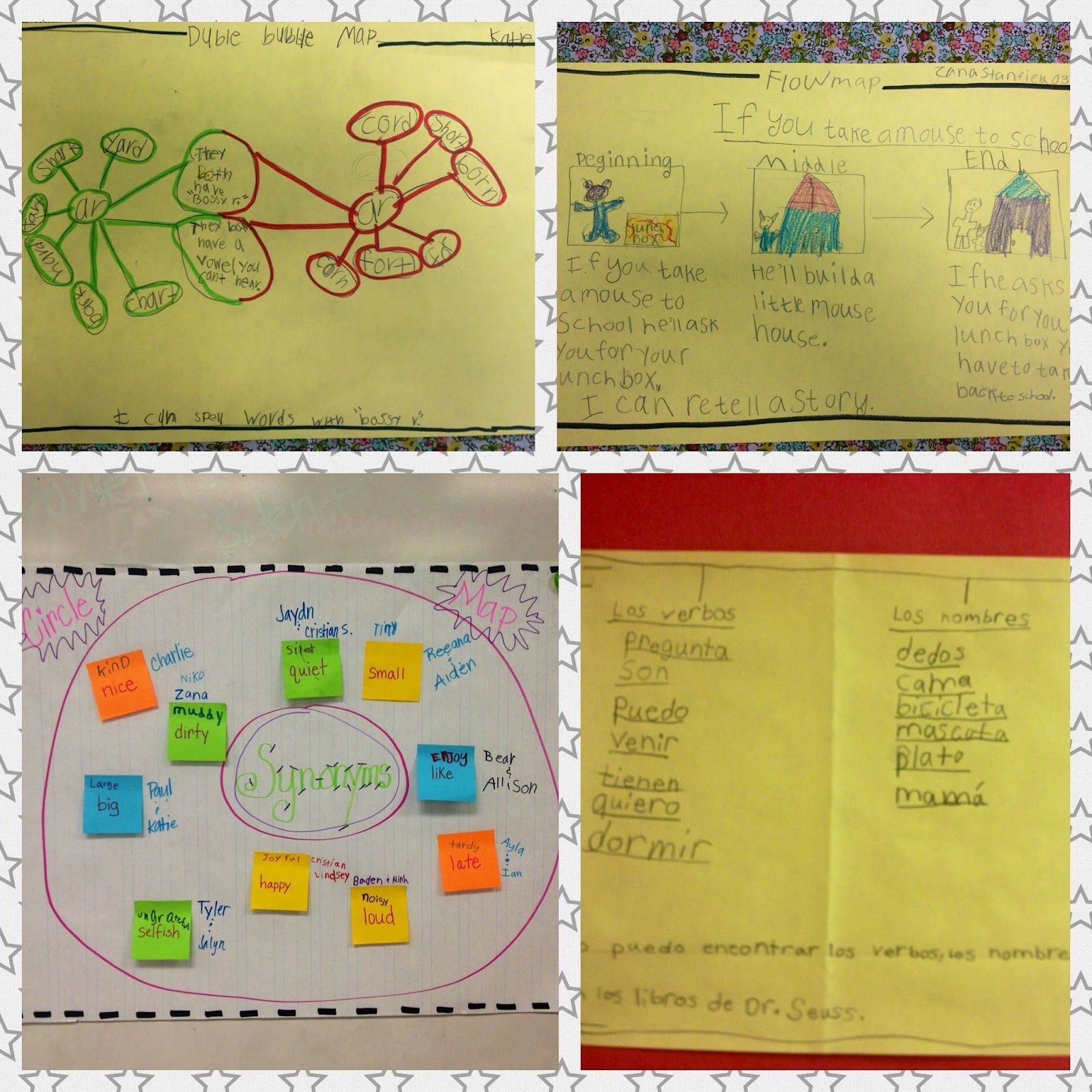 Thinking Maps Look At The Link For Examples By Grade