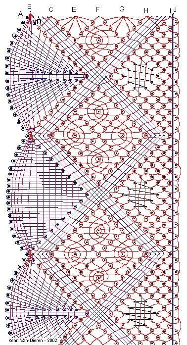 Kenn van Dieren's 5 metre Lace #patronsendentelle