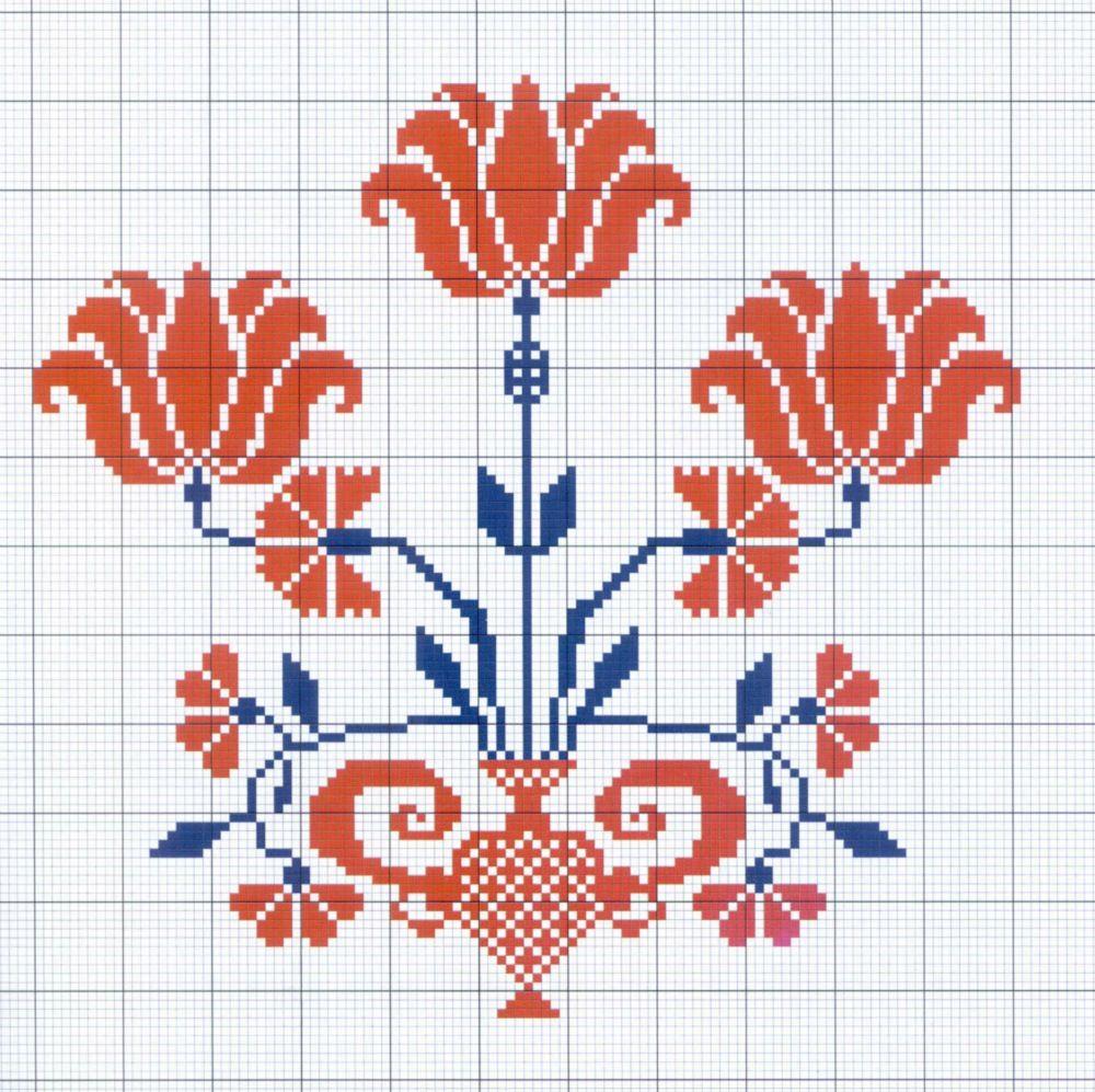 Scandinavian Design Kanavice Tasarimlari Kanavice Ornekleri Nakis Desenleri